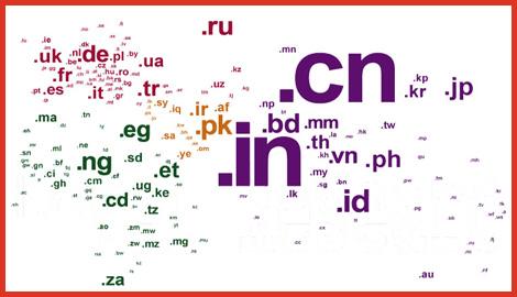Nacionalne domenske končnice